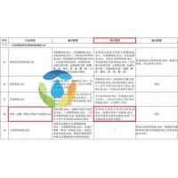 广州企业排污许可证办理